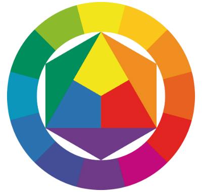 Farbrad mit zwoelf Farben