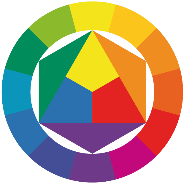 Farbkreis Darstellung - Knallige Farben für den Sommer-Look